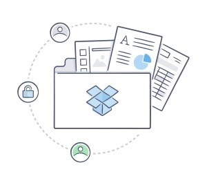 Dropbox Services - Houston TechSys